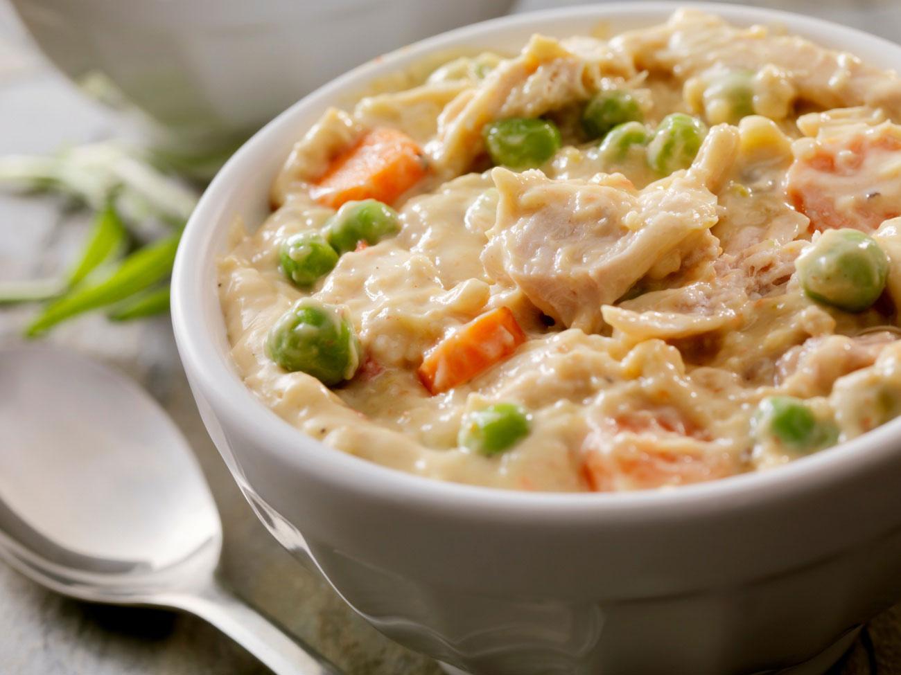 Crock Pot Chicken A La King Foodgasm Recipes